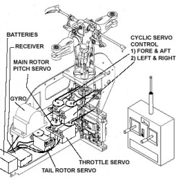 heli_radio_components-1-5